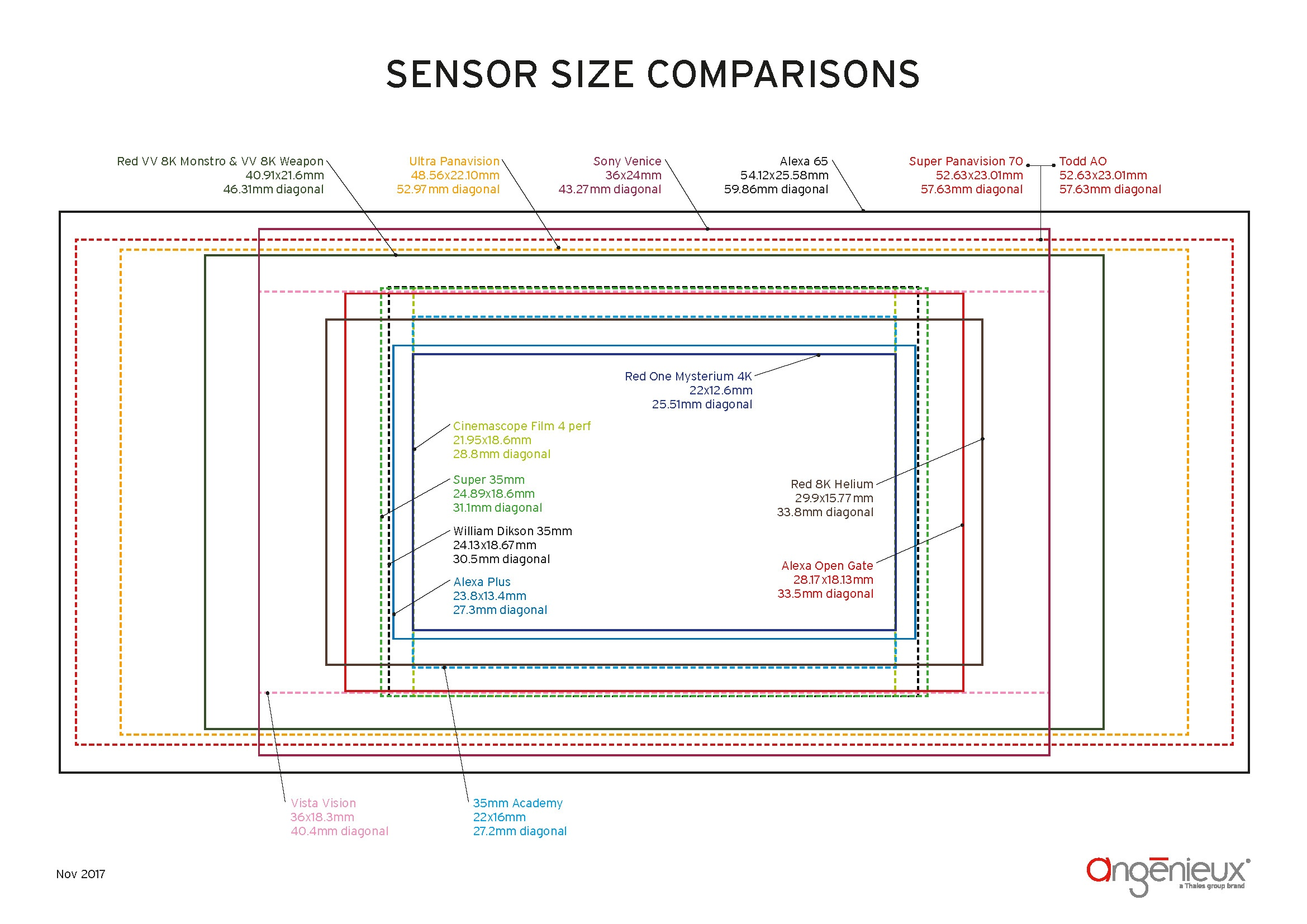 sensor-size-comparisons-film-and-digital.jpg